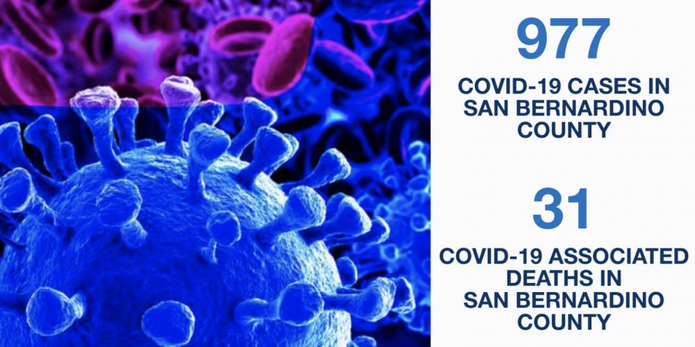 San Bernardino County almost 1000 positive covid-19 cases