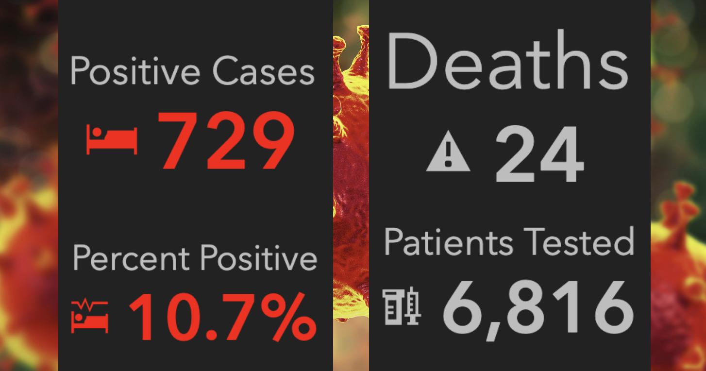 san bernardino county coronavirus cases